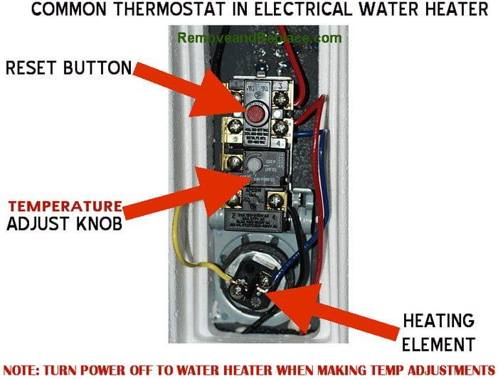 How To Change The Temperature On Your Electric Water Heater With