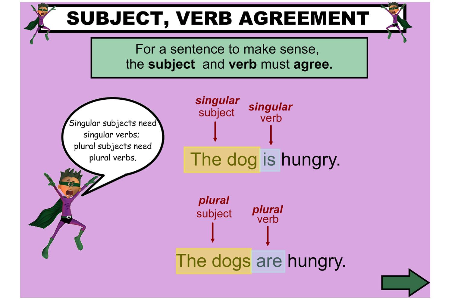 Help Your Students Understand Subject Verb Agreement With