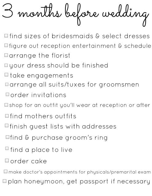Wedding Timeline Checklist They Have It By Month Then 2 Weeks Before 1 Week Before And Day Of Wedding Planning Checklist Wedding Planning Wedding Timeline