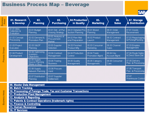 figure 5_cpi business process mappng 493370 - Software Process Mapping