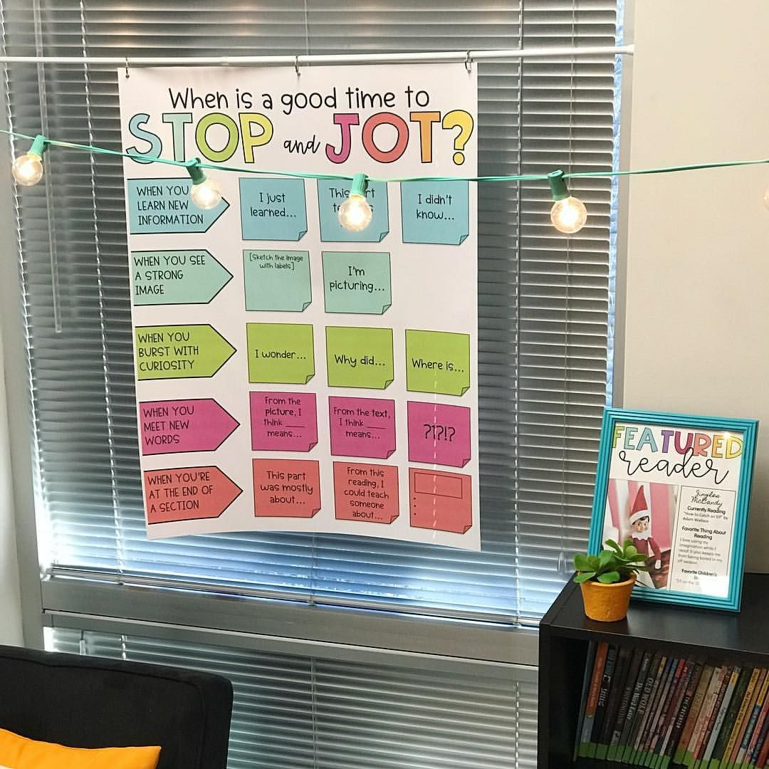 Anchor chart on tension rod office depot blueprint printing is an anchor chart on tension rod office depot blueprint printing is an affordable option for classroom malvernweather Choice Image