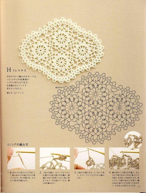 giftjap.info - Shop Online | japanischen Buch- und Zeitschriftenkunsthandwerk - Hand Knitting Hinweis - Crochet Motiv und Kanten