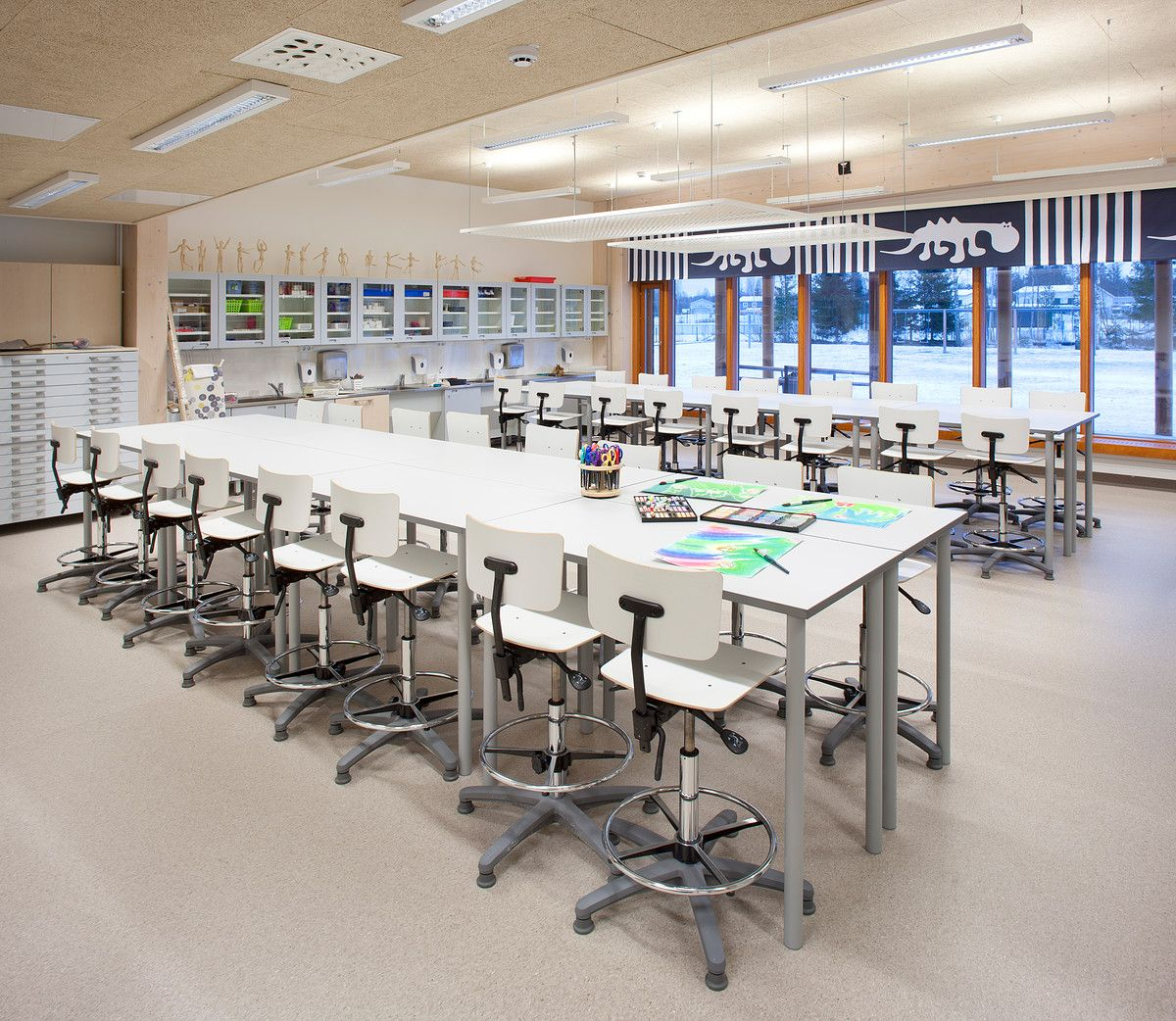 Science Classroom Design Ideas: Isku School Reference In 2019