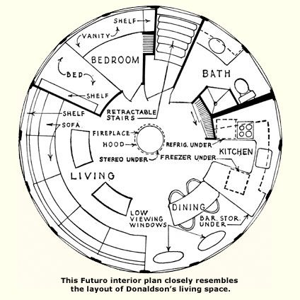 round house floor plans. for my silo home | Mod Homes | Pinterest ...