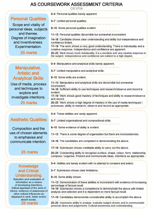 AS Art assessment criteria CIE
