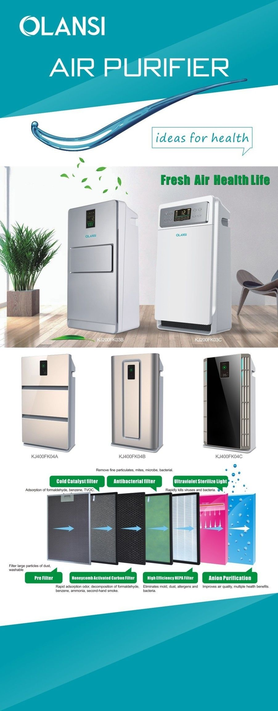 Clean Air Purifier Air purifier, Home air purifier