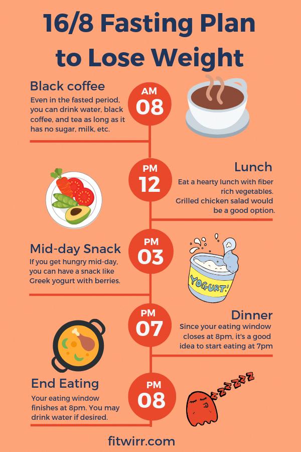 what to drink on no sugar diet