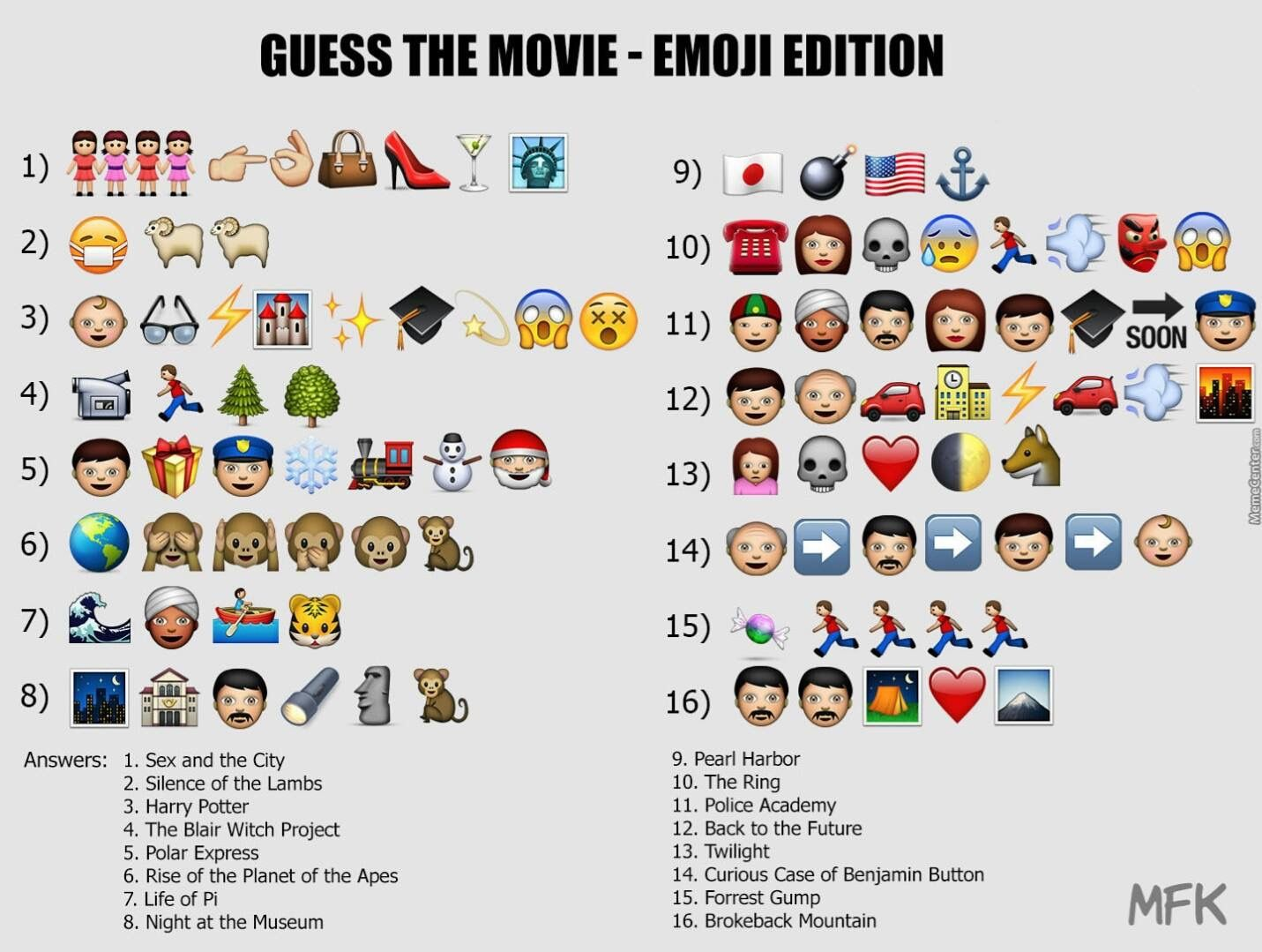 Emojis Only Movies Emoji Quiz Guess The Movie Film Quiz