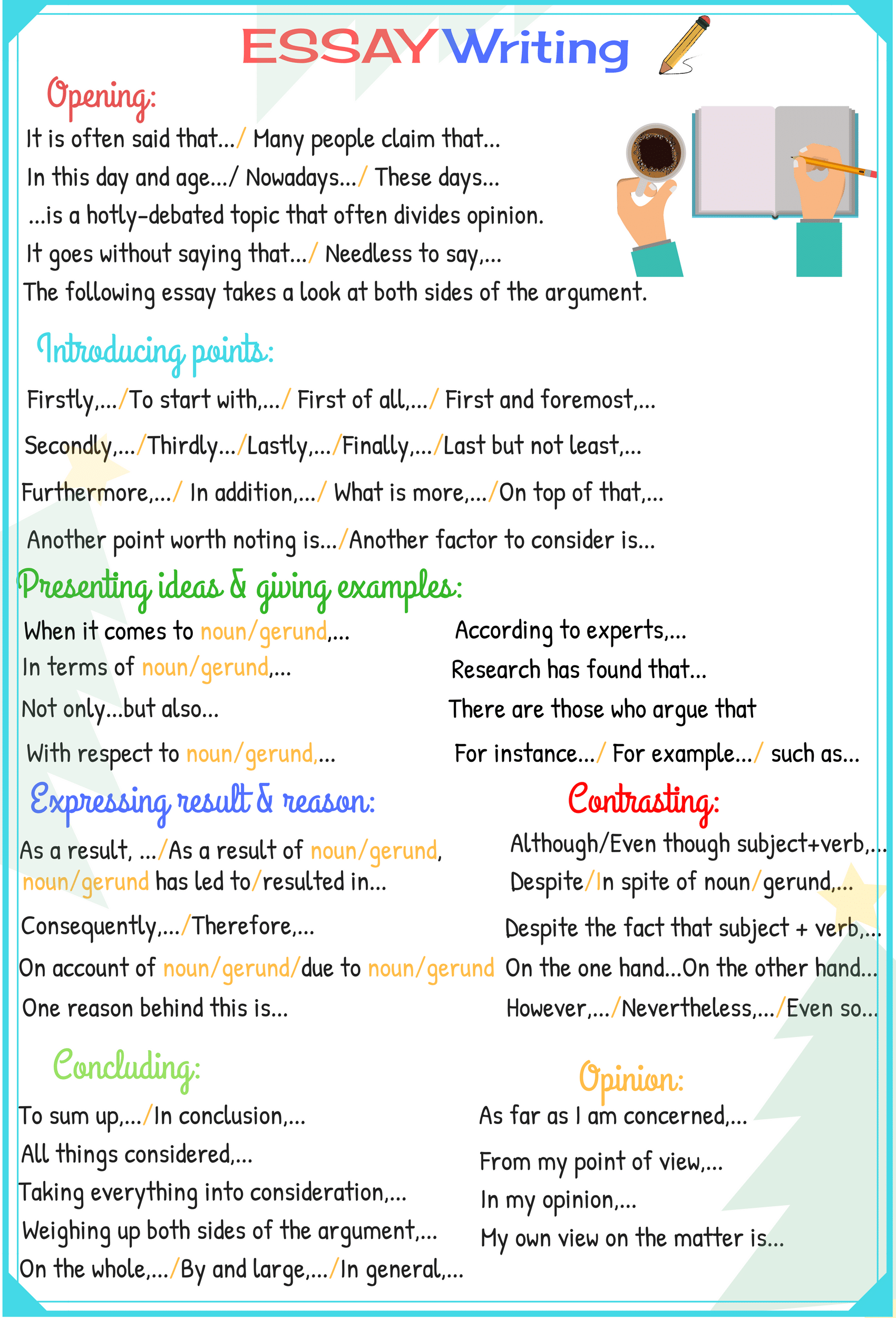 Essay writing skills grammar