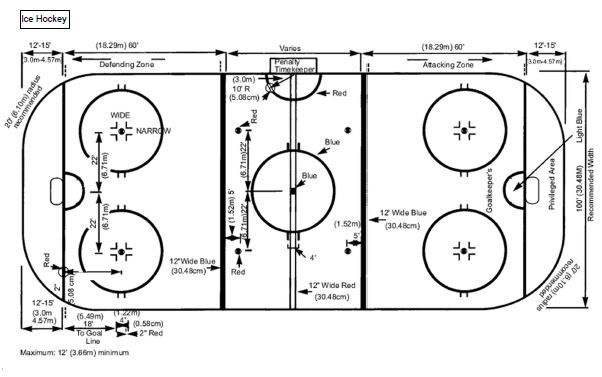 Downloadable Ice Hockey Diagram Dimensions For Coaches And Players Baseball Field Dimensions Basketball Uniforms Design Hockey