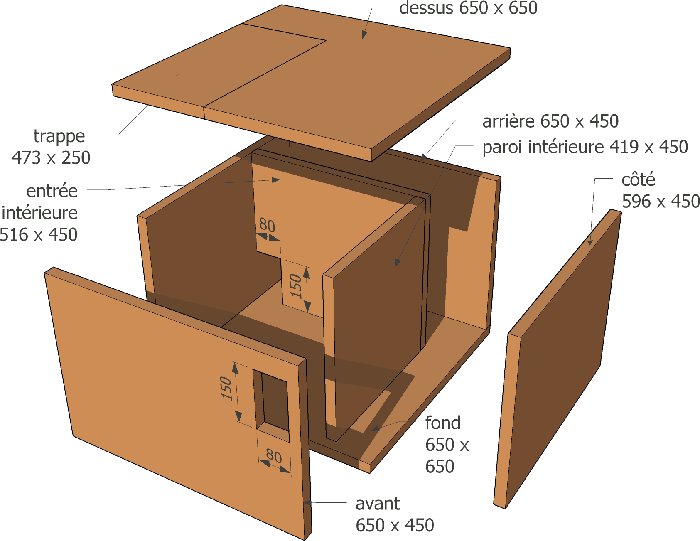 nichoirs pour chouette effraie nichoirs pour chouettes pinterest chouette effraie. Black Bedroom Furniture Sets. Home Design Ideas
