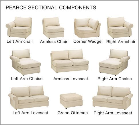 Build Your Own - Pearce Sectional Components | Pottery Barn | Our ...