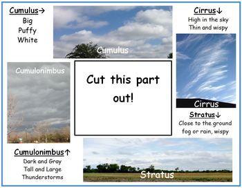 Cloud Finder Viewer Weather | KindergartenKlub.com | 4 types of ...