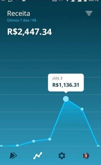 Como ganhar dinheiro em casa (#rendaextra #trabalh...