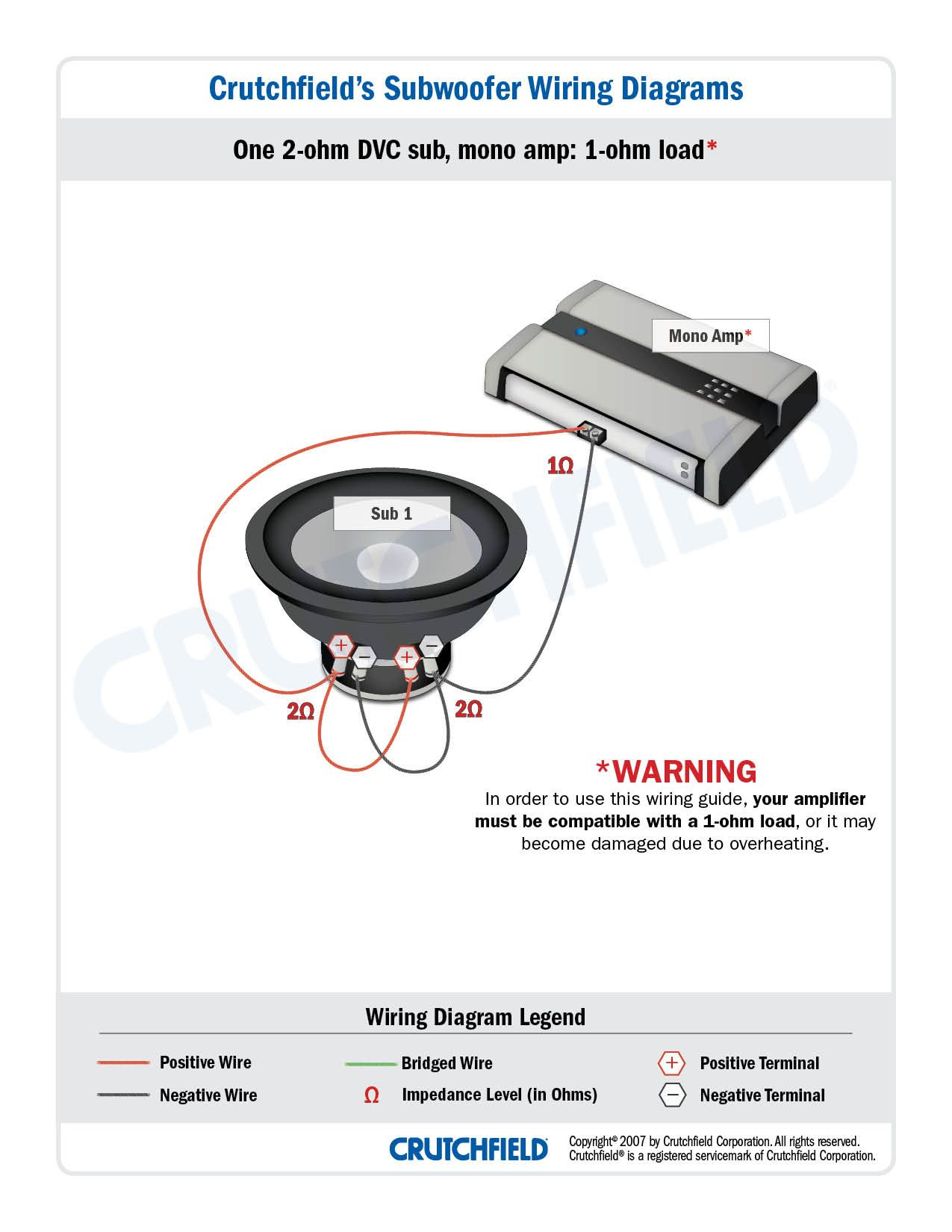 medium resolution of stock photo wiring diagram car amplifier wire it like this