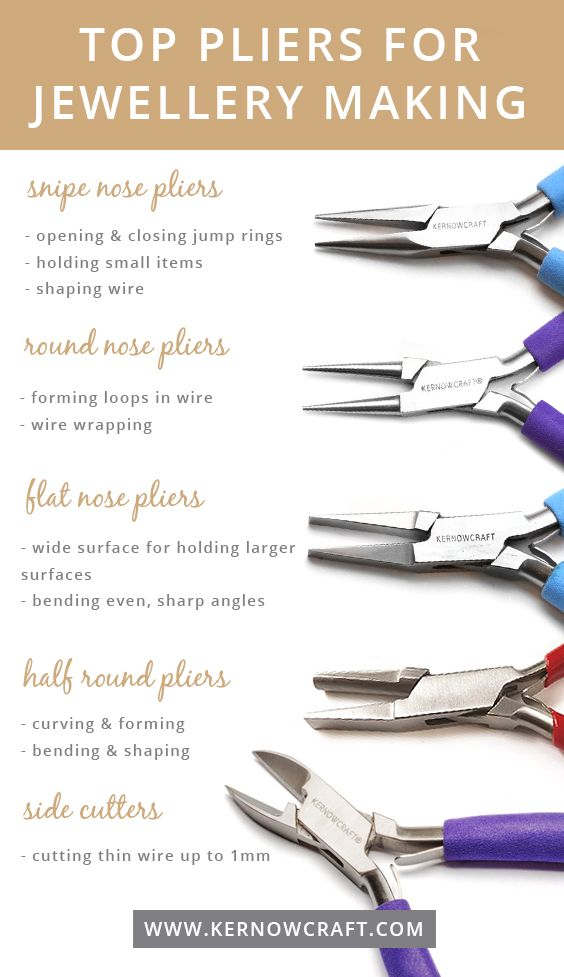 Top Jewellery Making Pliers This simple guide shows you the essential pliers needed for jewellery m