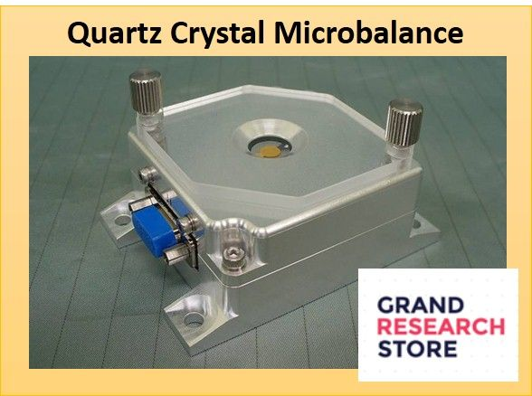 Global Quartz Crystal Microbalance Qcm Market Professional