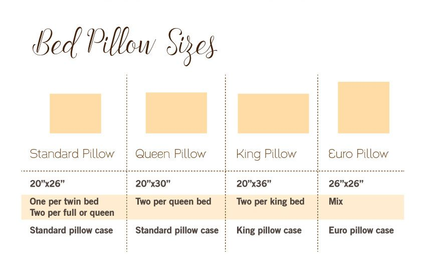 pillow size guide bed pillow sizes