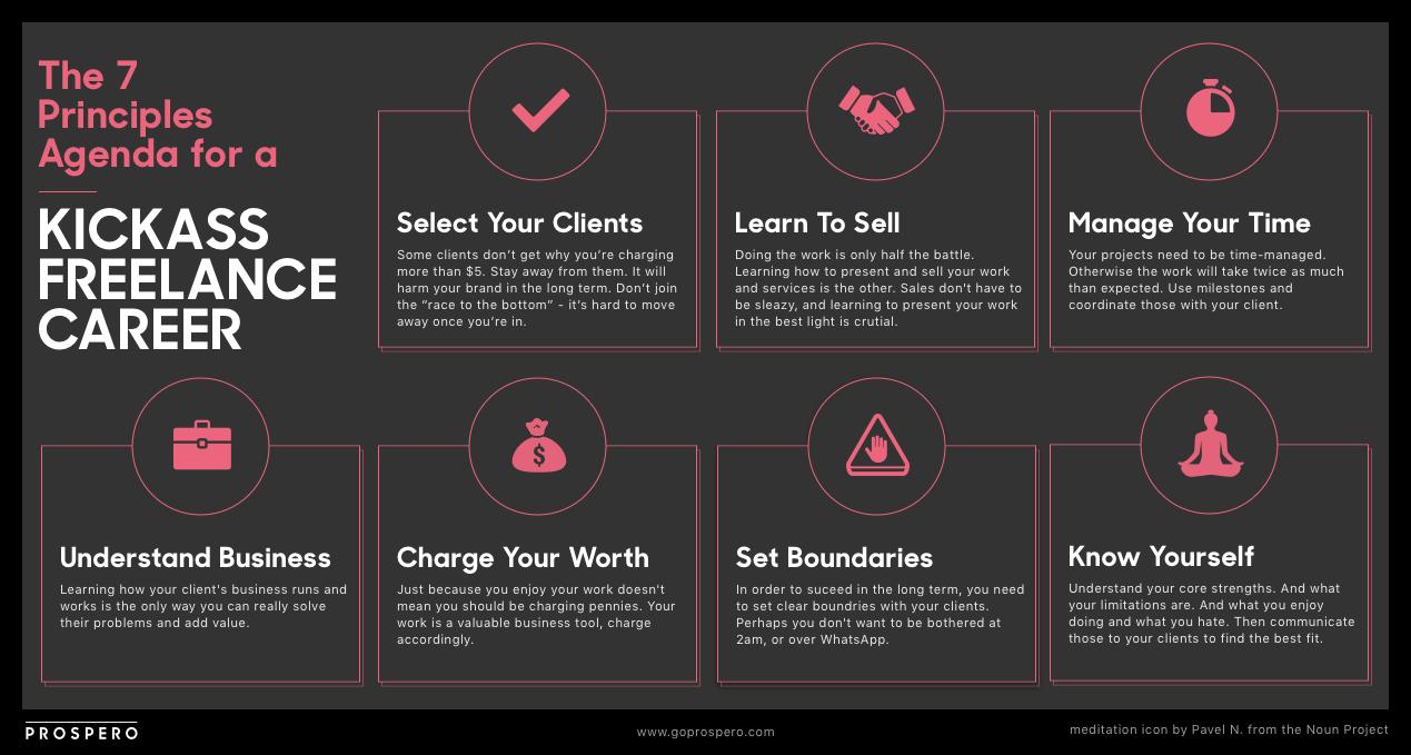 7 Principles Agenda For A Kickass Freelance Career Creative Careers Creative Freelance Minding My Own Business