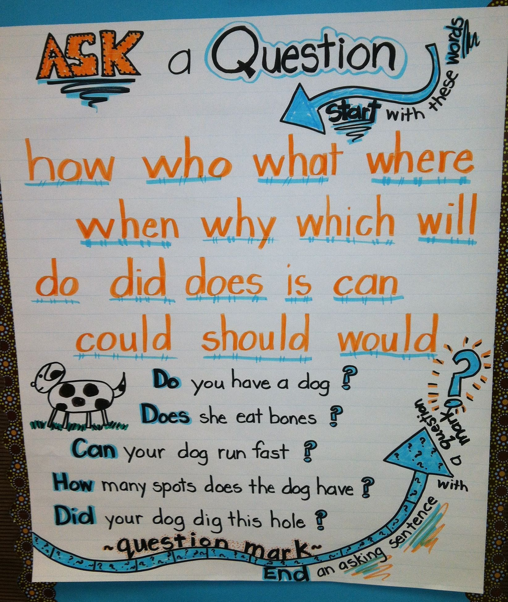 Question Mark Anchor Chart 1st Gr