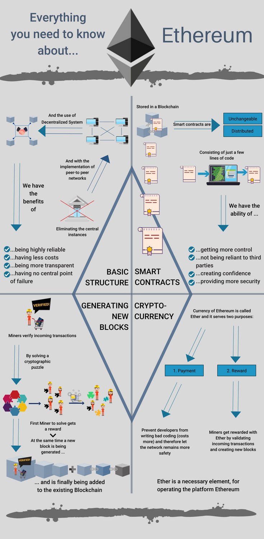 iota cryptocurrency explained