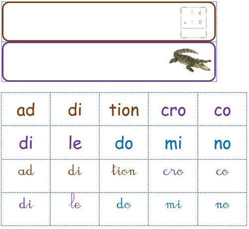 Phonème D | Discrimination visuelle, Activité et Syllabes