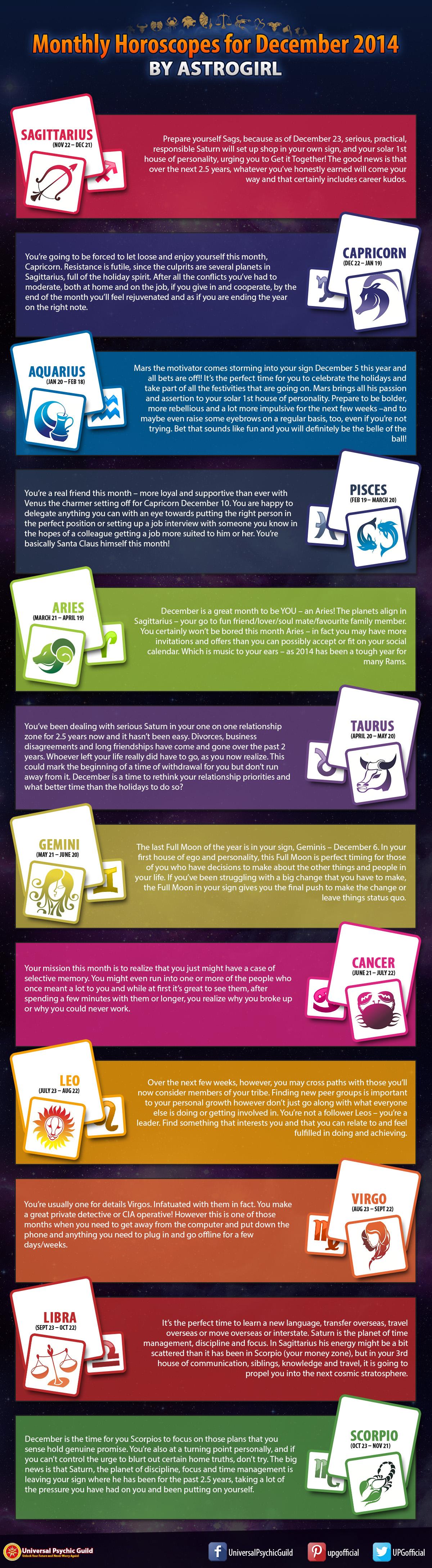 Best 25 monthly horoscope ideas on pinterest capricorn monthly horoscope taurus months and pisces monthly horoscope