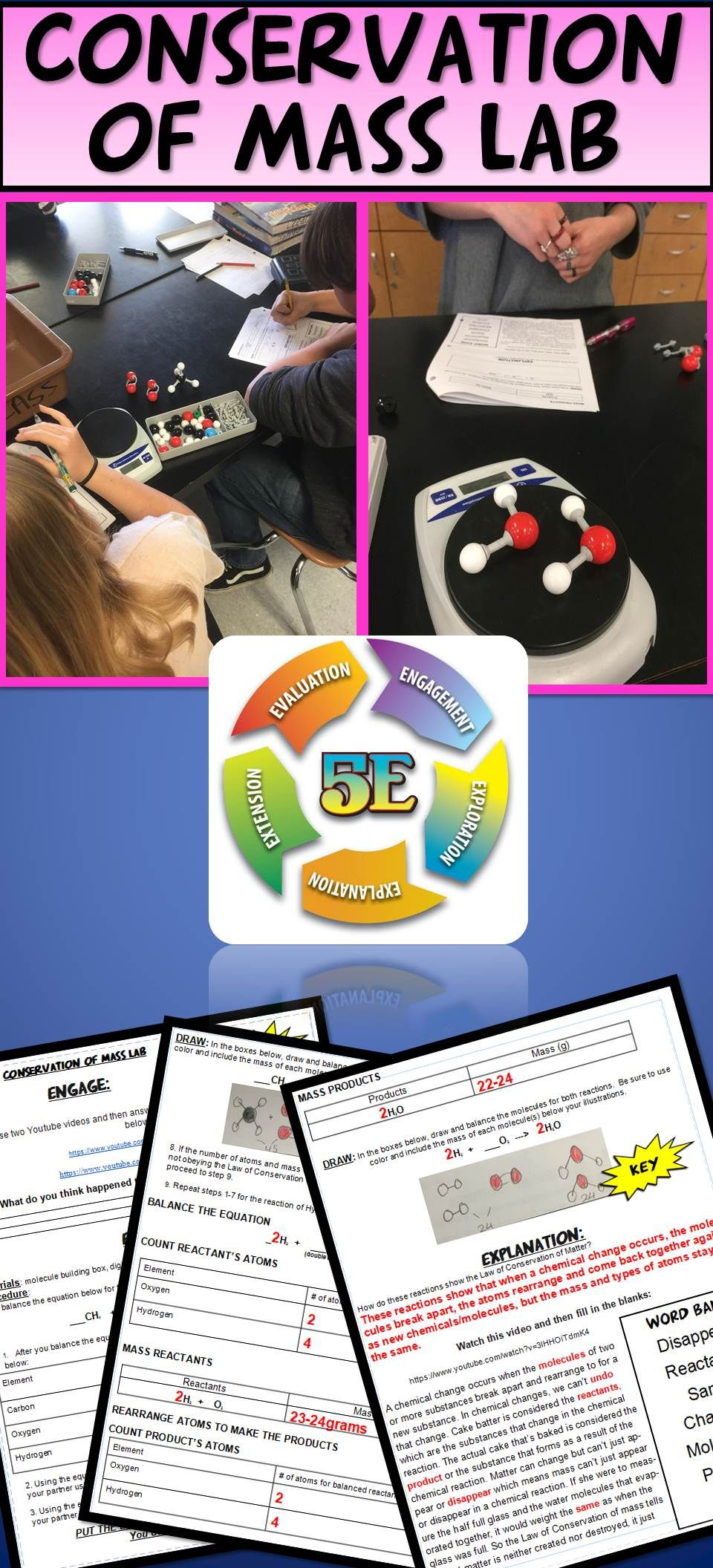 Pin by williams hands on science on middle school activities chemistry lessons science lessons teaching chemistry middle school stem chemical reactions lesson planning teacher pay teachers lesson plans urtaz Images