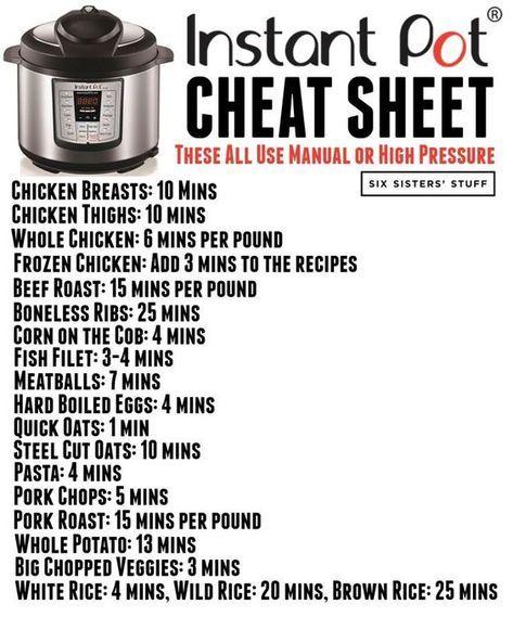 How to Convert Recipes into Instant Pot Recipes