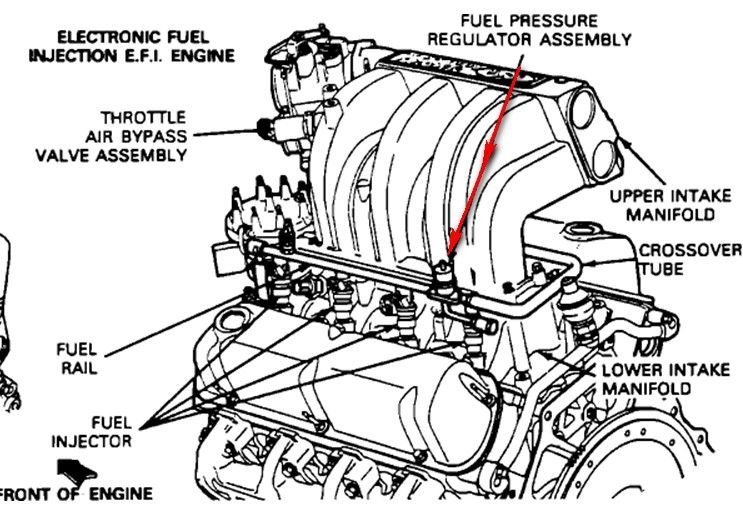 351w engine diagram - wiring diagrams image free