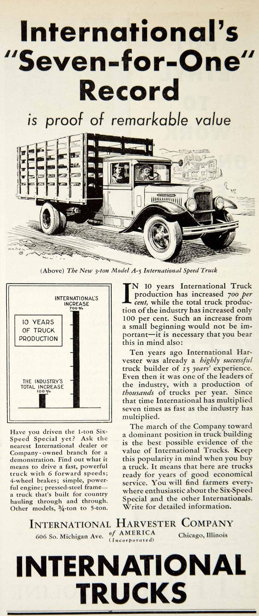1930 Ad International Harvester Truck 1931 3 Ton Model A 5