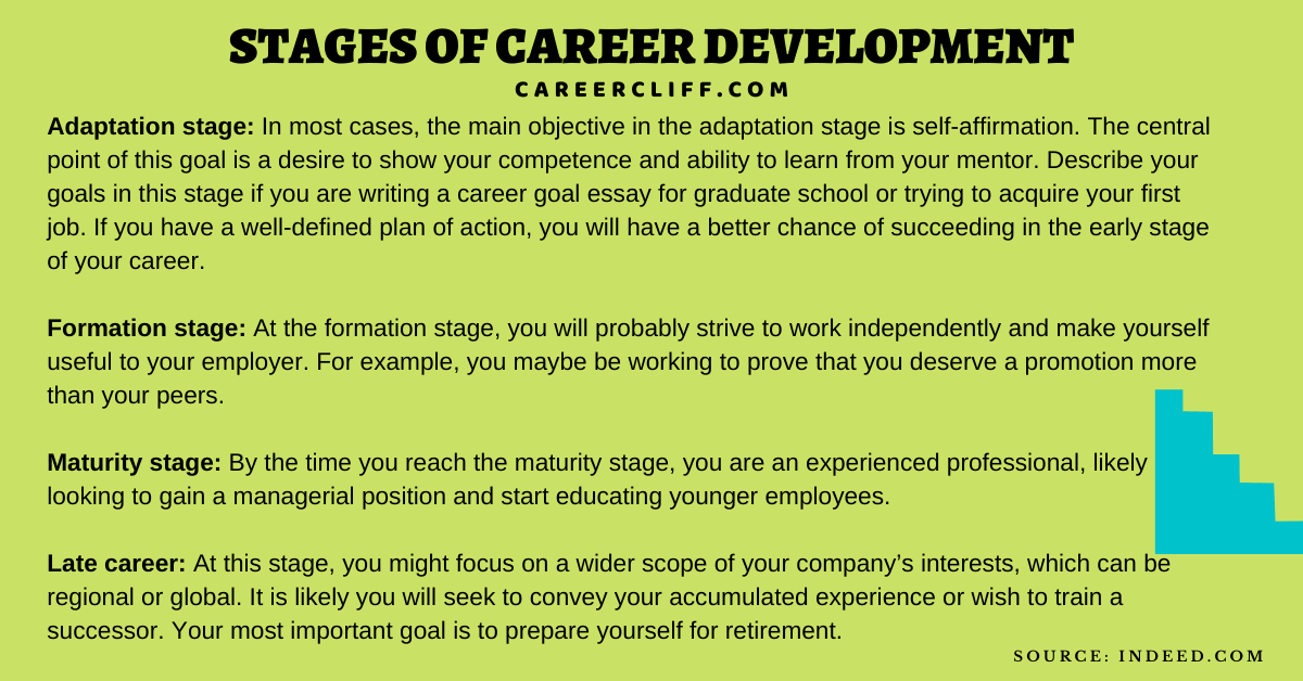 stages of career stages of career development career life cycle 4 stages of career development 4 career stages hall's career stage model stages in career development pdf phases of career development career life stages stages of career development ppt career stages by age donald super career development super's stages of career development career stages model super's five life and career development stages stages of career counselling career stages ppt stages of career development process super's life stages career stages pdf mid career stage stages of vocational development super's five stages of career development late career stage stages of life and career development four stages of career development stages of career management career life cycle stages stages of a career maintenance stage of career development stages of career development psychology career cycle stages exploration stage of career development four career development stages maintenance career stage imagination stage apprenticeship different career stages donald super life stages career development cycle stages different stages of career development establishment stage of career development super's career stages different stages of career career stages of employees stages of career development pdf career development life cycle