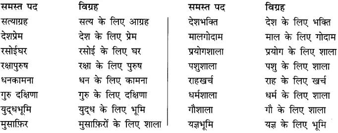 CBSE Class 10 Hindi B व्याकरण समास Learn CBSE in 2020