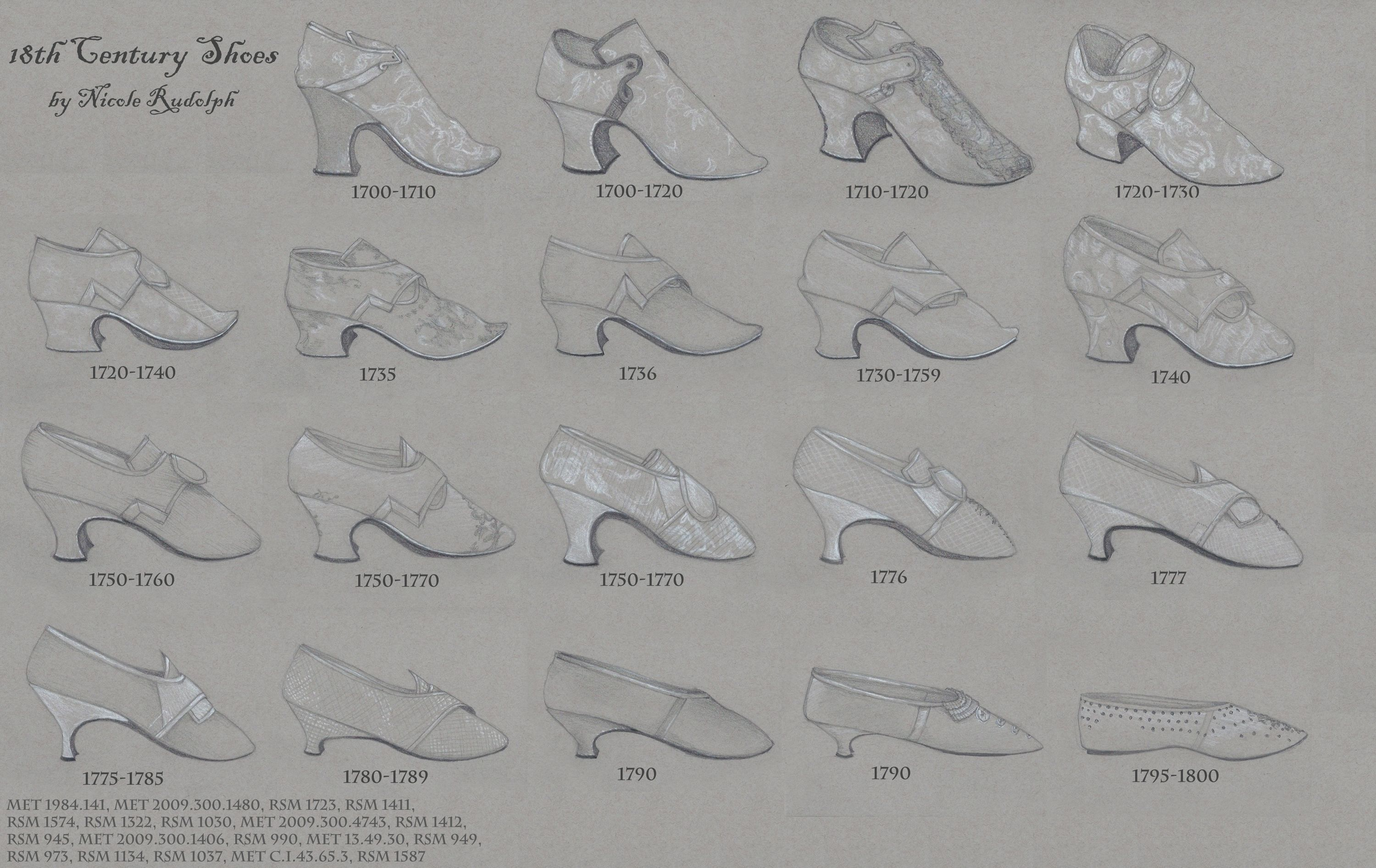 18th century timeline of shoes.