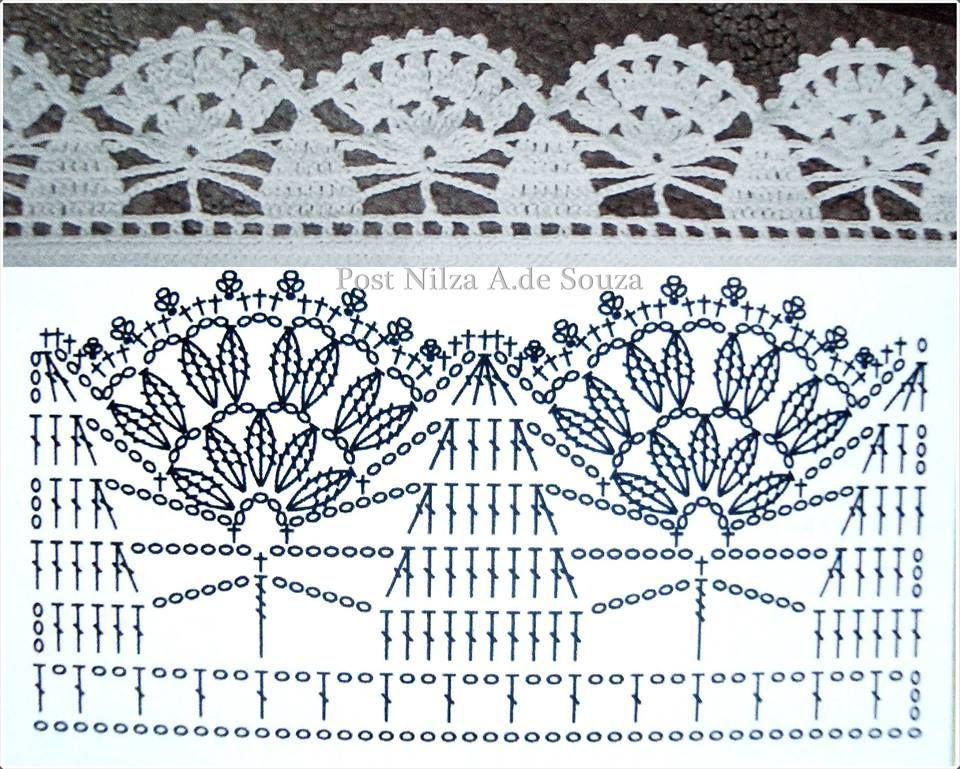 Pin by Elsa Muñoz on Toallas | Pinterest | Crochet and Crochet borders