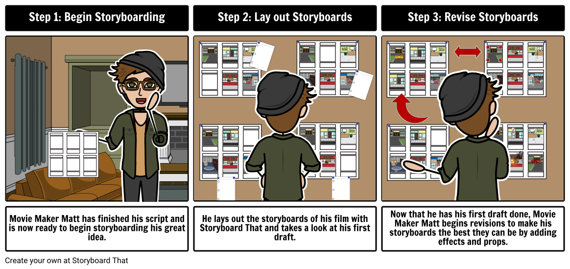 Steps to creating a storyboard even if you cannot draw storyboard visio stpsoft storyboarding for best free saigontimesfo