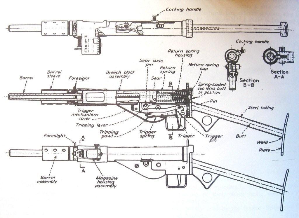 Sten Gun Drawing Google Search Sten Reference Pinterest