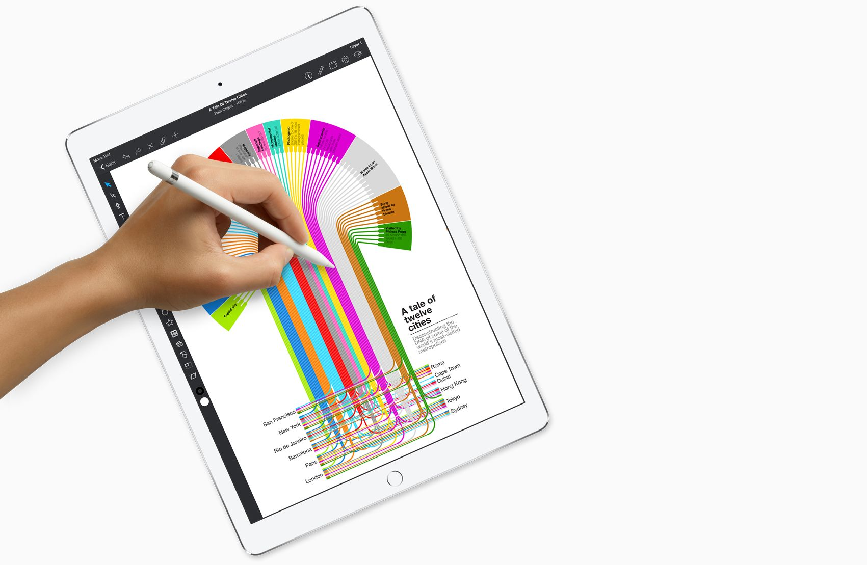 The Best Drawing Tablet Our Pick Of The Best Graphics Tablets In 2020 Tablet Best Graphics Tablet Graphics Tablet