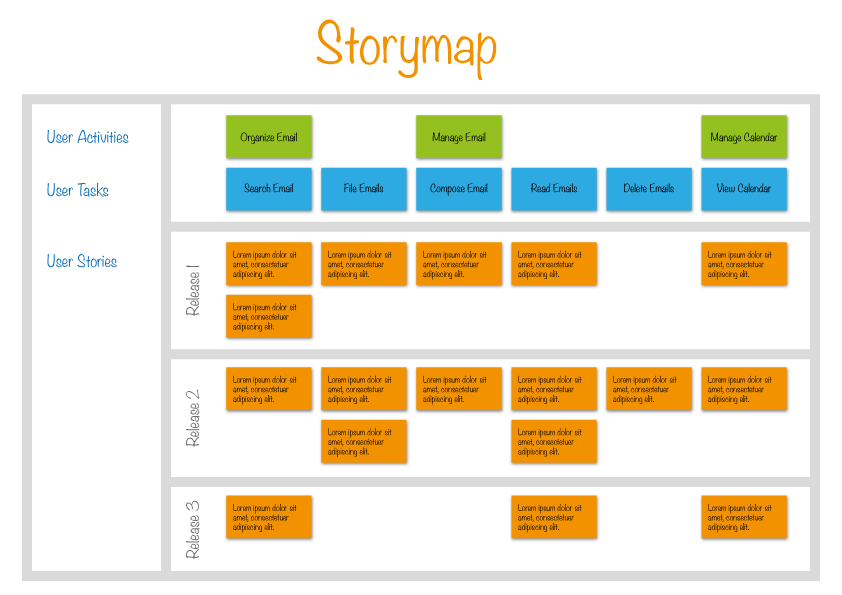 tips for agile product roadmaps product roadmap examples