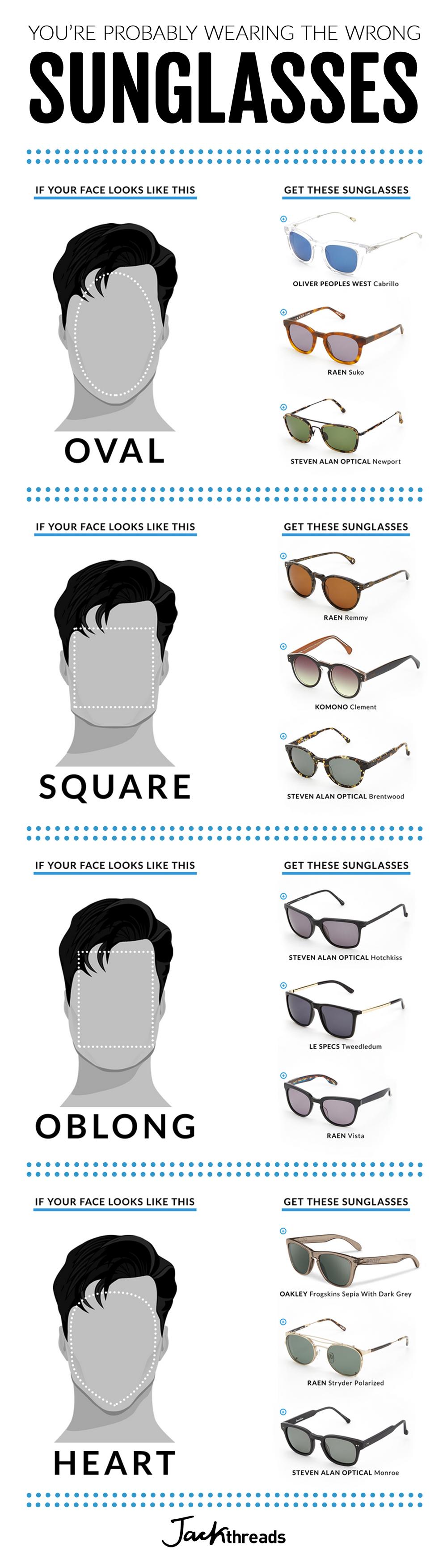 2cacd10489942 Óculos de sol, para cada tipo de rosto.   Good style, good life ...