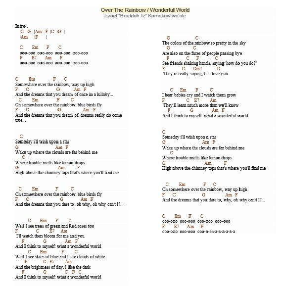 Over The Rainbow Lyrics Sheet Music: Somewhere Over The Rainbow - IZ Version