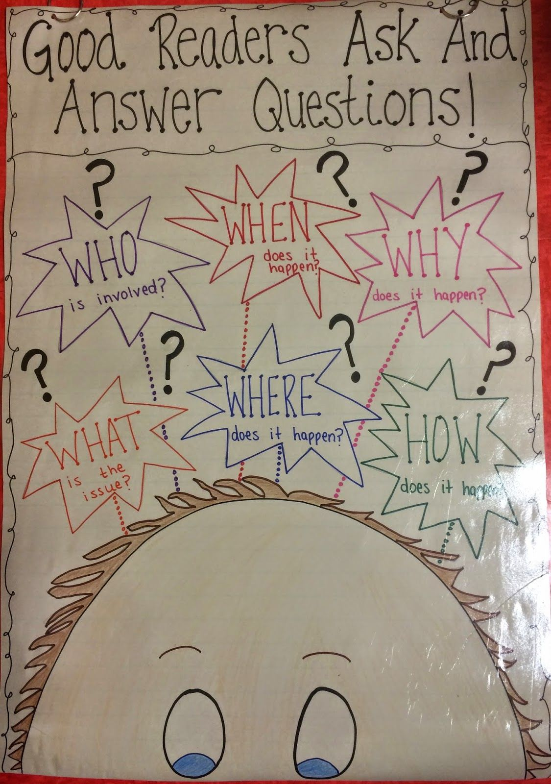 Additcted To Anchor Charts