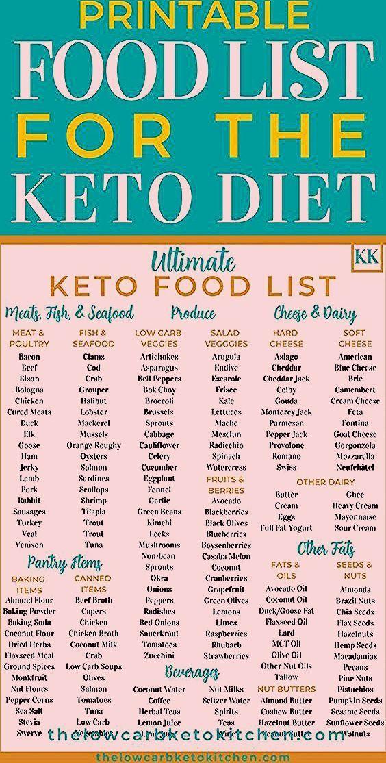 Photo of Haben Sie es satt zu hören, was Sie mit der ketogenen Diät nicht essen können? Nun, hier ist …