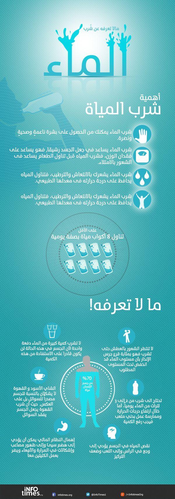 إنفوجرافيك عربي ما لا تعرفه عن شرب الماء Health Fitness Nutrition Health Info Health Advice