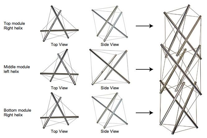 tensegrity connections