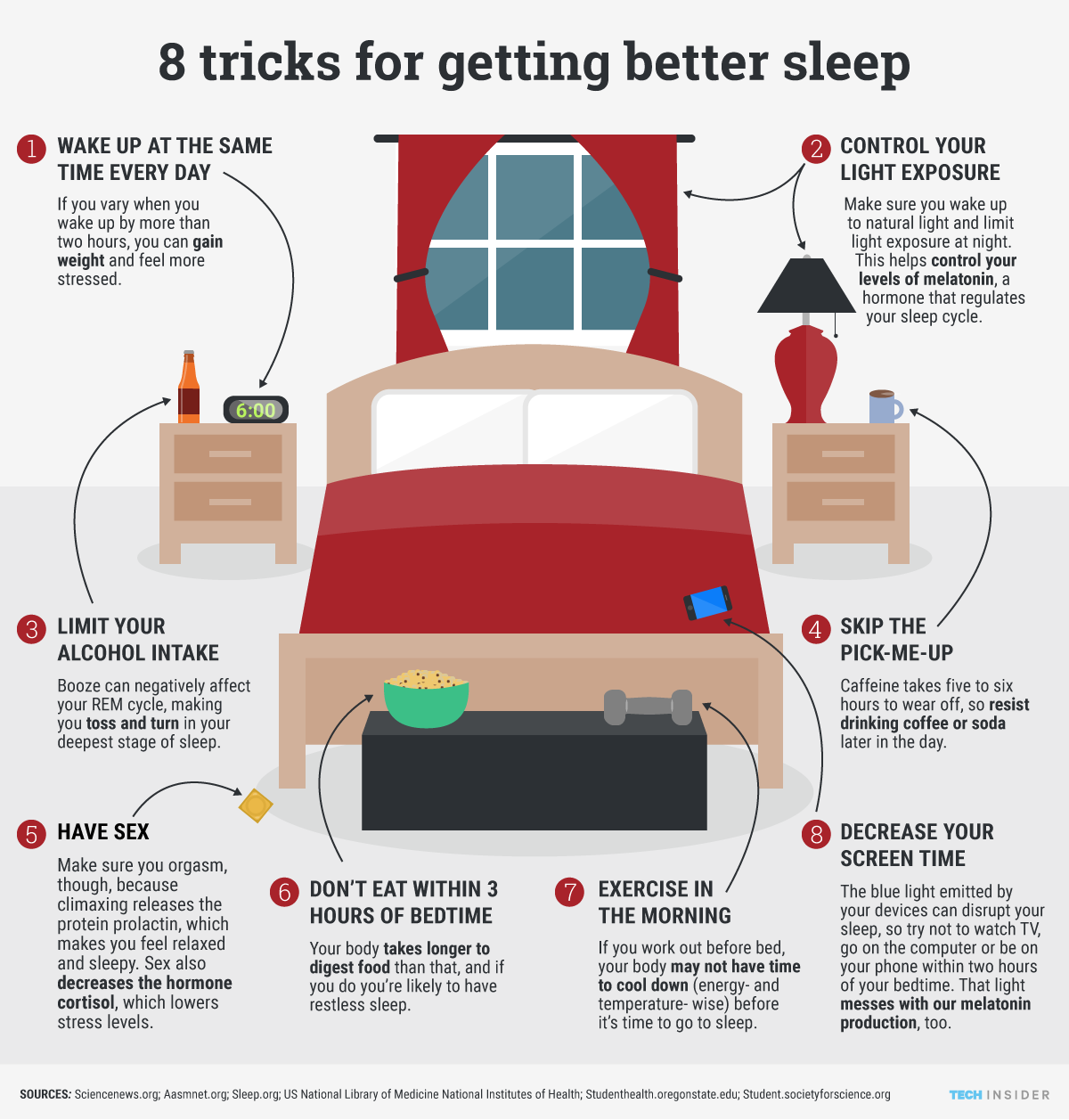 How To Get Better Sleep At Night and Stay Asleep