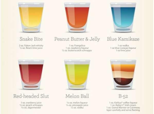 Alcoholic shooter infographics infographics infographic for Fun alcoholic drinks to make