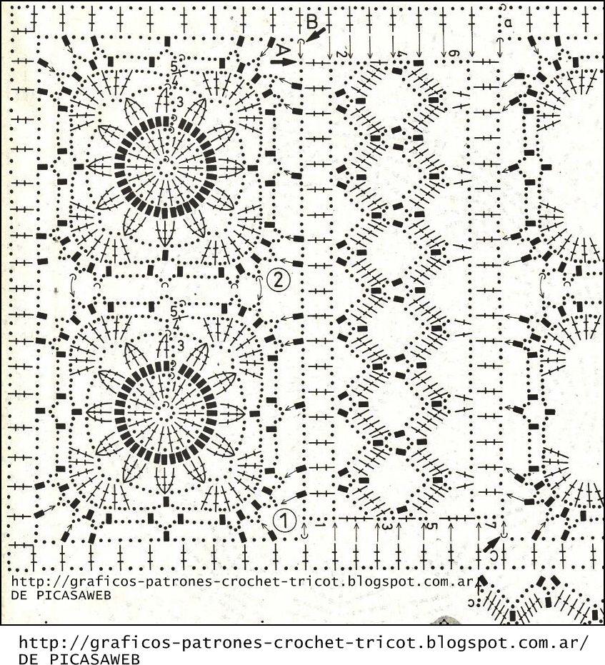 CROCHET - GANCHILLO - PATRONES - GRAFICOS: COLCHA DE HILO TEJIDA A ...