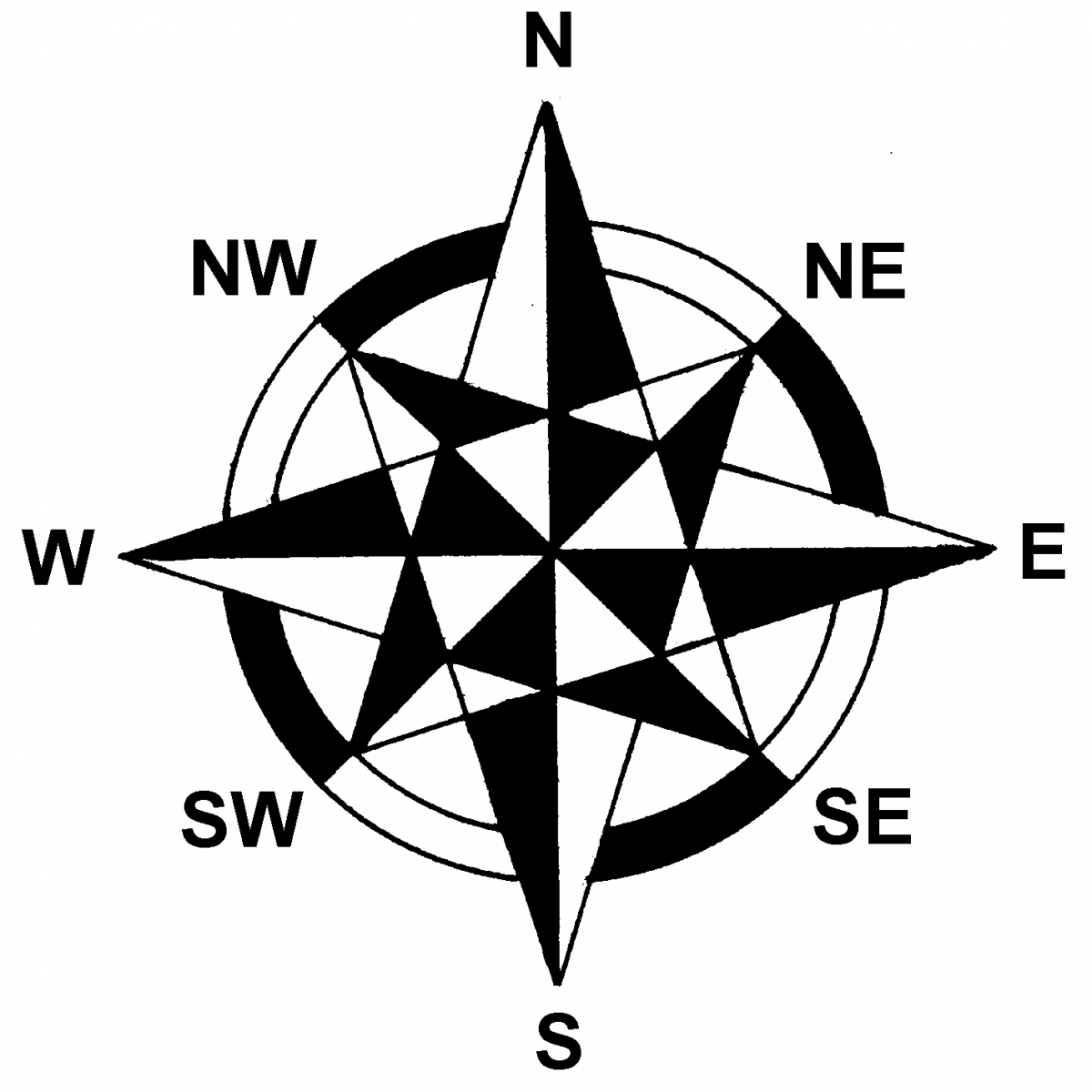 I M Going To The Basic Map Compass Class Compass Map Compass Compass Directions