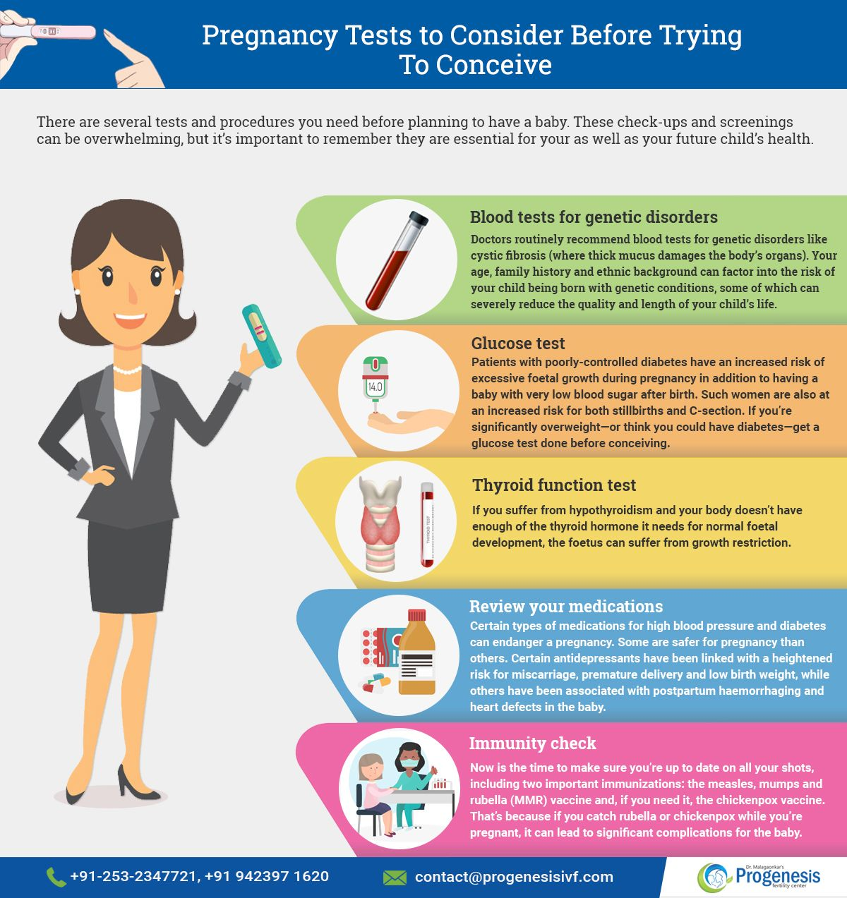 Pin On Pregnancy